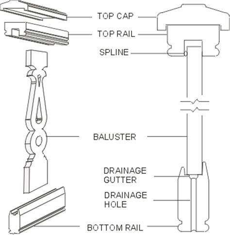 porch railings flat sawn balusters