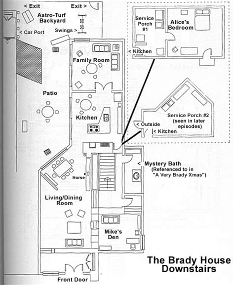 Brady Bunch Shrine Dowloads Faq Links The Brady Bunch House Floor Plan