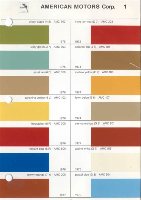 transmission fluid color chart amcpacer technical info