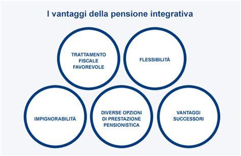 intesa pensione integrativa intesa san paolo vita prodotti sede contatti cura le