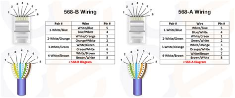 cat5e wiring diagram email e free printable wiring diagrams