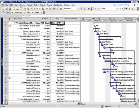 Microsoft Office Project Template Reshaping Narrow And What Is Microsoft Project