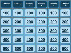 Jeopardy Printable Template by Jeopardy Powerpoint Template Great
