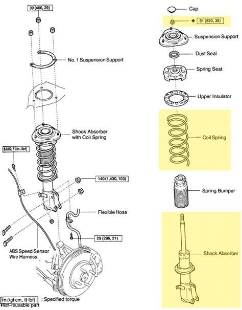 Diagram Of Car Struts Suspension Strut Diagram Suspension Free Engine Image