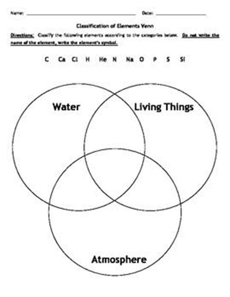complete the venn diagram complete the venn diagram by writing the chemical symbols