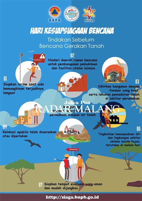 Mitigasi Kesiapsiagaan Bencana Banjir Dan Kebakaran bnpb menginisiasi pencanangan hari kesiapsiagaan bencana radar malang