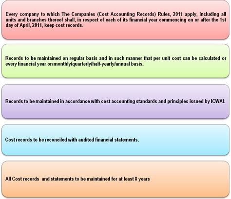 sle of xbrl all about xbrl filing