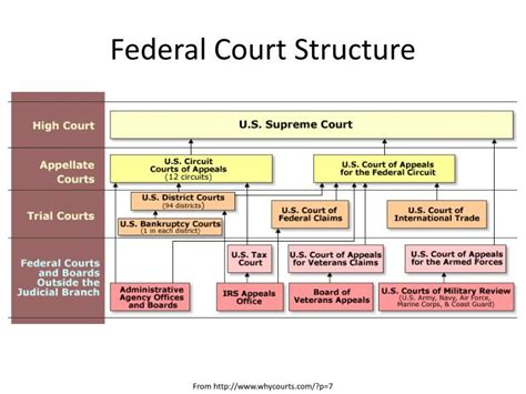 Federal Court Search Federal Court Images