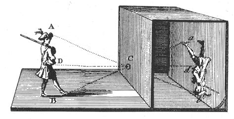 leonardo camara camera obscura wikipedia