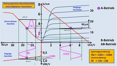 bipolar transistor berechnen gro 223 signalverhalten und kleinsignalverhalten des transistors mikrocontroller net