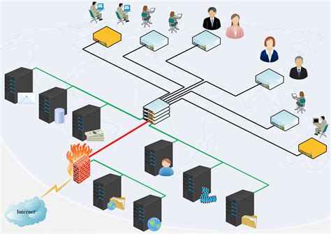 home network infrastructure design network infrastructure solution