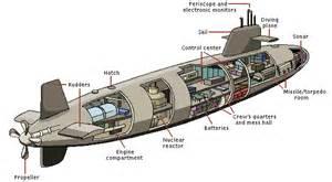 torpedo engine diagram get free image about wiring diagram