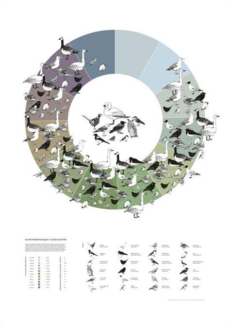 garden design calendar the urban birdwatcher s calendar maija keskisaari