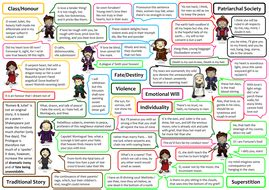 themes of romeo and juliet gcse gcse romeo juliet revision mat by rebeccazn teaching