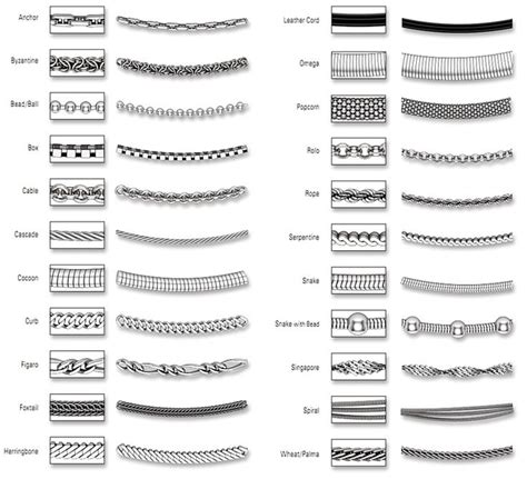 40 best images about Chain Styles on Pinterest   Chain links, Sterling silver chains and Jewelry