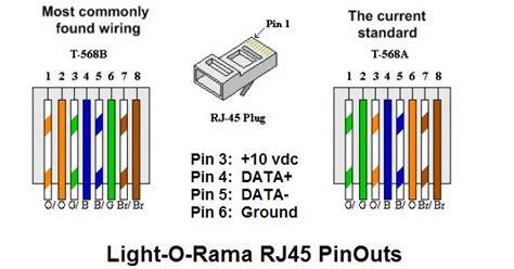 diagram standard cat network wiring diagrams plug full