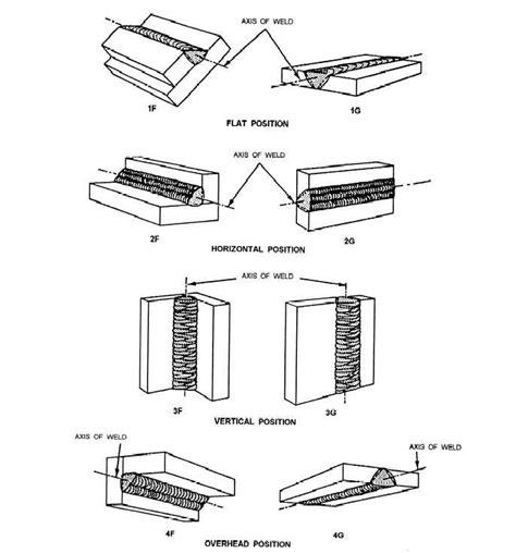 100 floors level 81 written walkthrough brazing aluminum sheet metal cladding alloys aluminium