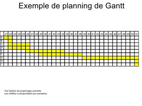 modele planning 12 heures ccmr