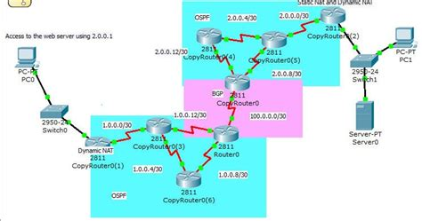 cisco packet tracer bgp tutorial tech note bgp ospf and nat on cisco packet tracer 5 3