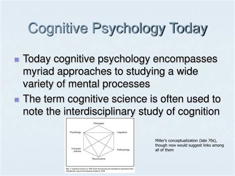 cognitive psychology cognitive perspective psychology pictures to pin on