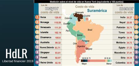 costo prepagas argentina 2016 costo de vida de 2016 argentina el costo de vida el camino