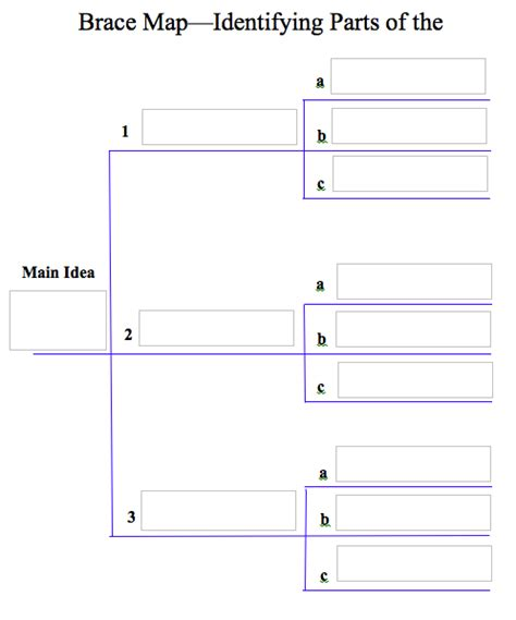 brace map template blank brace map images