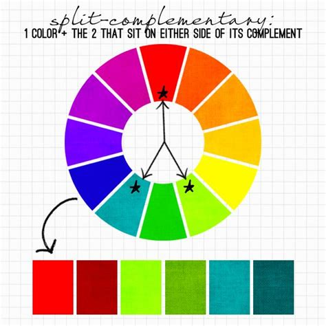 colour complements split complementary color theory pinterest