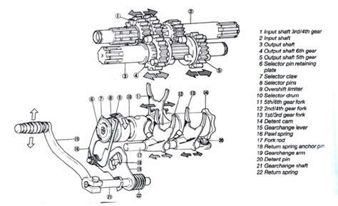 Shifter Atau Pijakan Gigi Atau Handel Gigi Dan Rem Klx Dan Dtracker transmisi gear box machine repair
