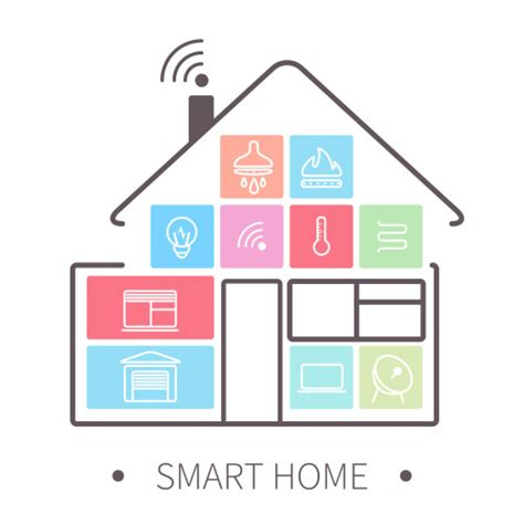 smart home automation diy home