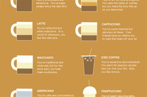 what does your coffee say about you foodista what does your coffee order say about you