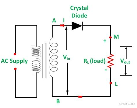 define transformer diode what is half wave and wave rectifier operation circuit diagram circuit globe