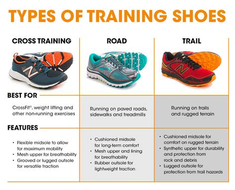 different types of athletic shoes how to choose athletic shoes 28 images guides to