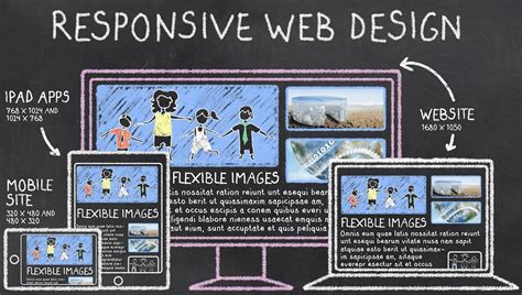 10 tips for designing a 10 tips for designing a mobile and user friendly website