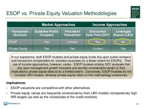 section 1042 esop webinar slides private equity firms the role of esops
