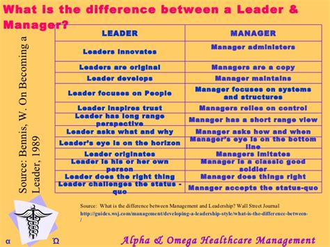 How Much Makes A Leader Mba by What Is Management And Leadership In Healthcare