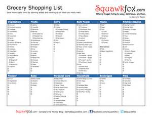 apartment grocery list grocery list template
