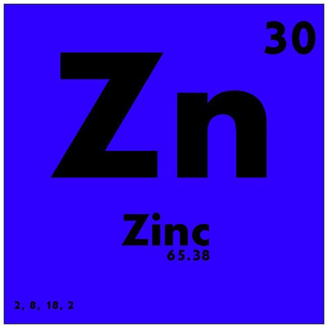 030 zinc periodic table of elements study guide