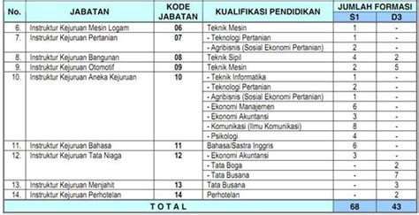 Warna Map Lamaran Kerja by Info Lowongan Cpns Kemenakertrans 2012 Dunia Info Dan Tips