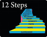 Image result for steps of aa image