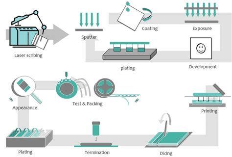 thin inductor design inpaq technology co ltd