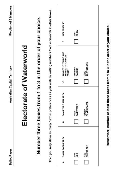 student council ballot template mock voting ballot template just b cause