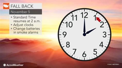 day light saving time 2017 poll do you believe daylight saving time is still necessary