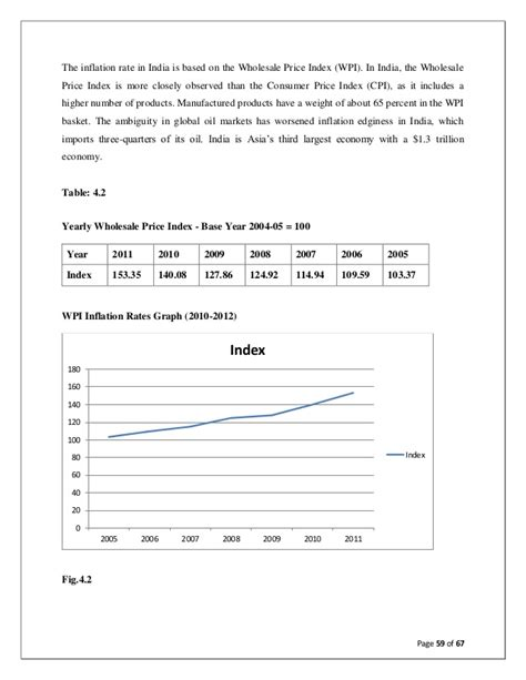 research paper on inflation in india do your homework for you website says ok to college