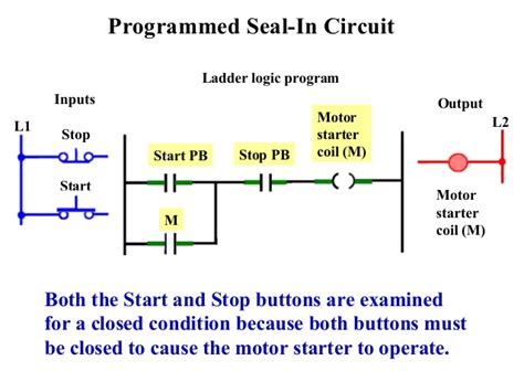 ladder diagram start stop motor starter switch