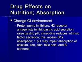 Proton Inhibitors And H2 Blockers Food Interaction