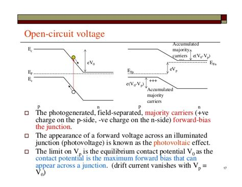 current in photodiode current in photodiode 28 images photodetectors op does this photodiode circuit work