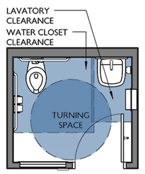 Ada Water Closet Clearance by Accessible Toilet Room Design Rethink Access