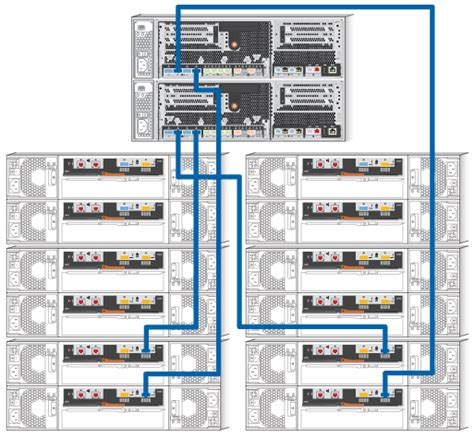 Netapp Shelf Cabling by Cabling The Disk Shelf Sas Data Ports