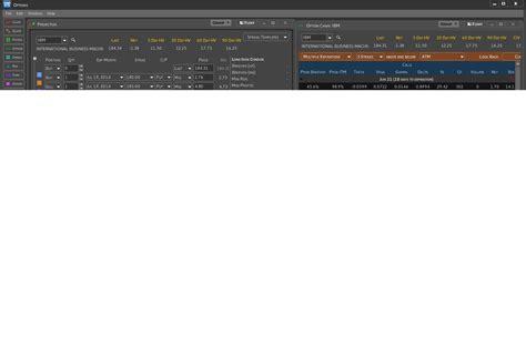 best stock trading platform options analytix esignal stock charting software best