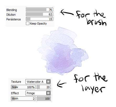 paint tool sai watercolor brush 25 best ideas about paint tool sai on paint